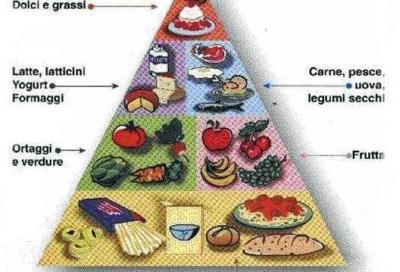 L'alimentazione prima, durante e dopo la gara