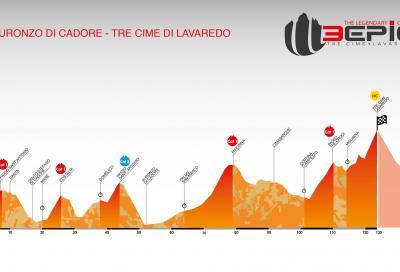 "3Epic Road: ""more ride, less race"""